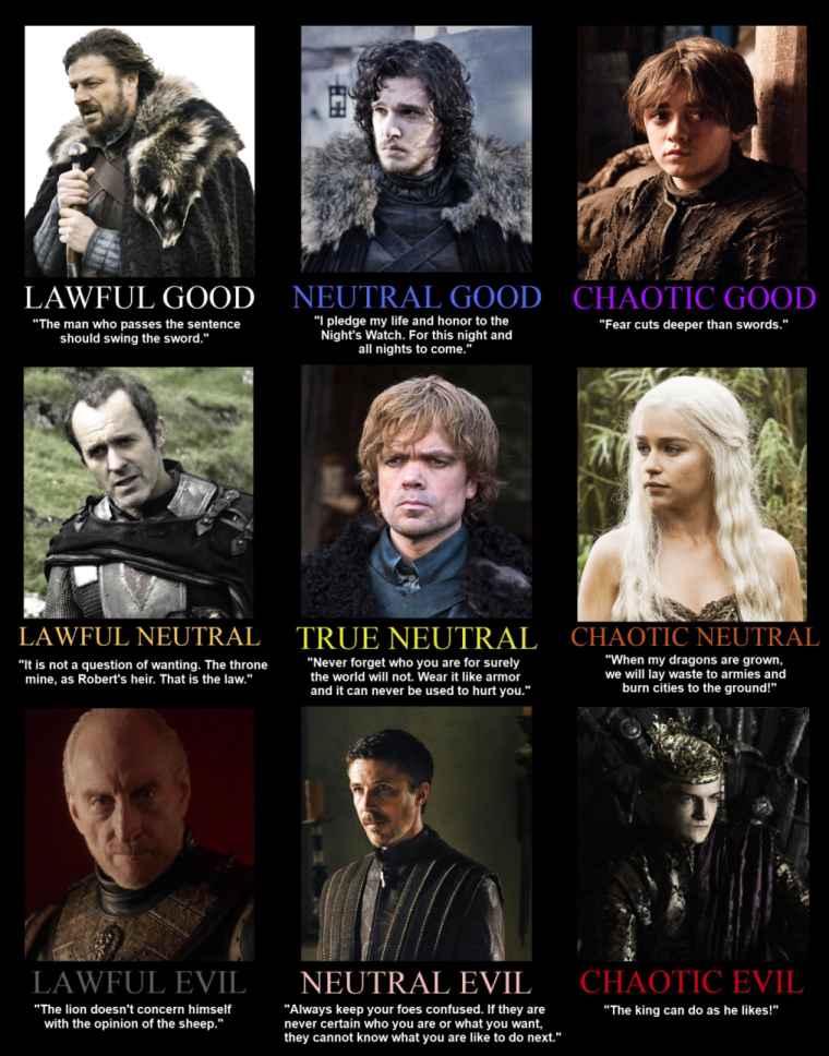 Tyrion is the embodiment of true neutral. | Nerdy ...