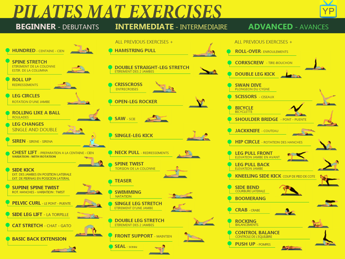 Pilates exercises chart exercises classes charts and lot pilates exercises chart exercises classes charts and lot information about yoga and pilates fandeluxe Images