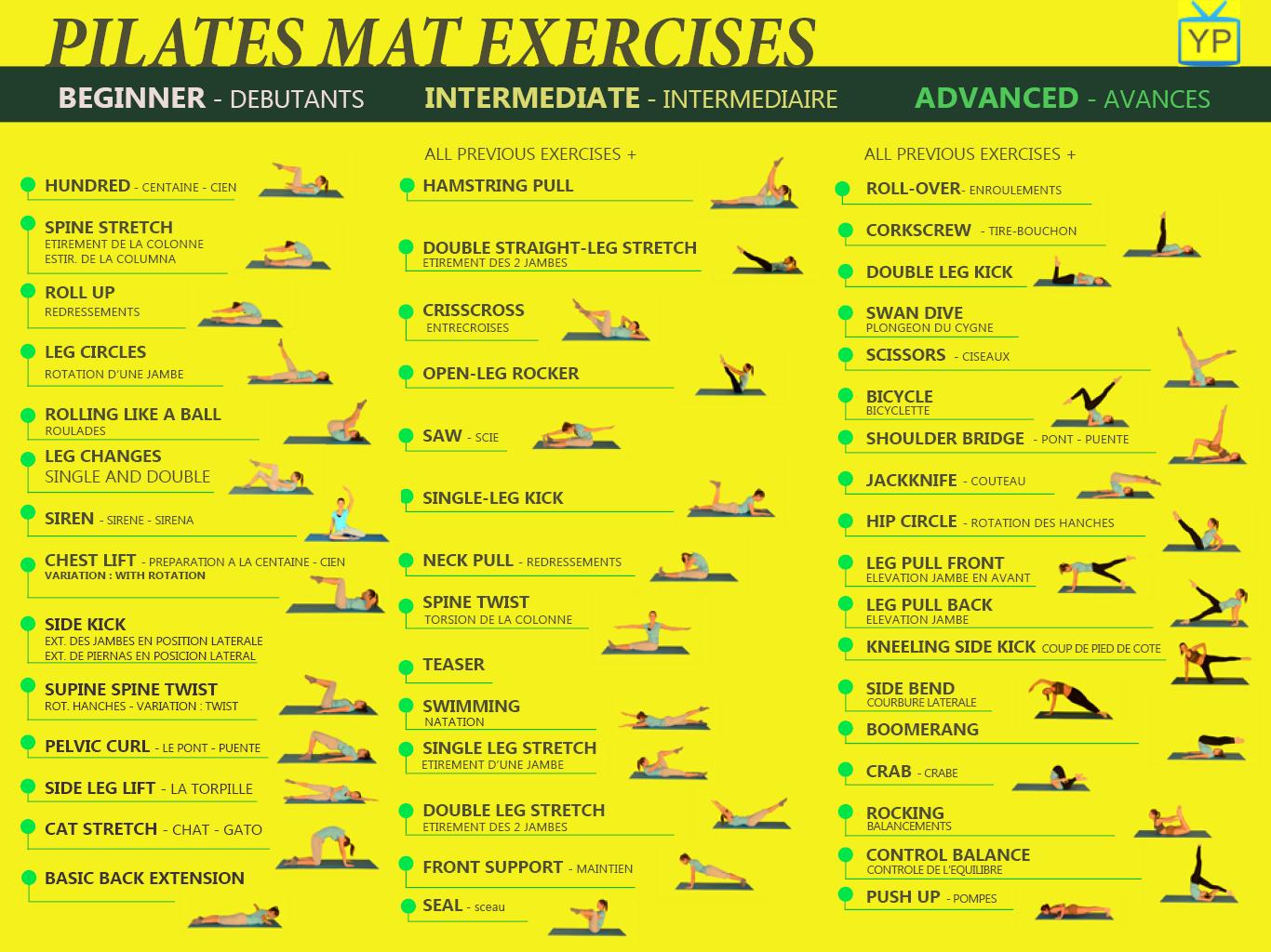Pilates Exercises Chart Exercises Classes Charts
