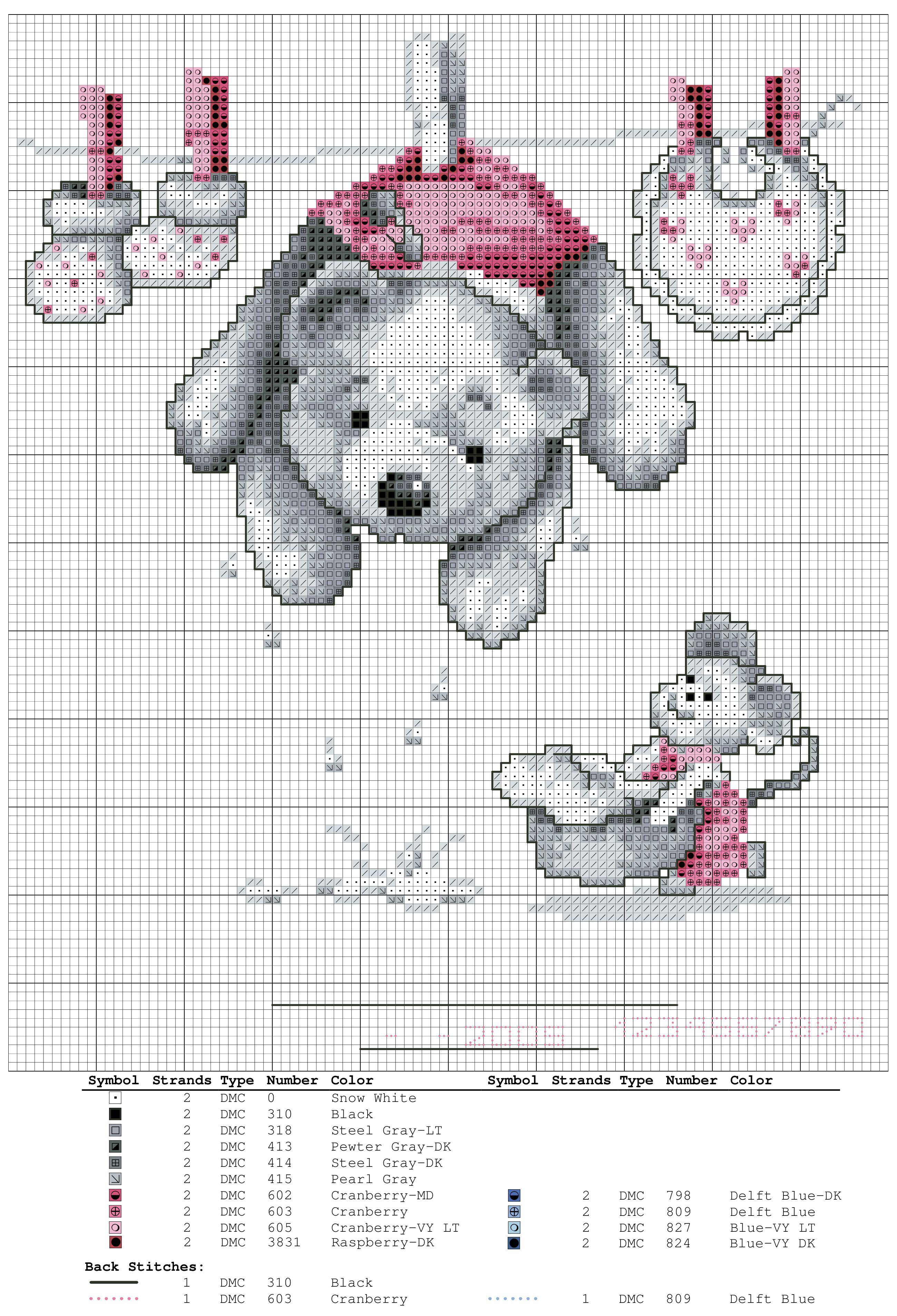 Birth sampler Bear Laundry for boy or girl (Vervaco) | Point de croix, Modèles de point de croix ...