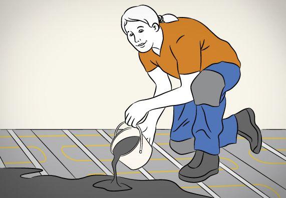Elektrische Fussbodenheizung Einbauen Anleitung Von Elektrische Fussbodenheizung Fussboden Fussbodenheizung