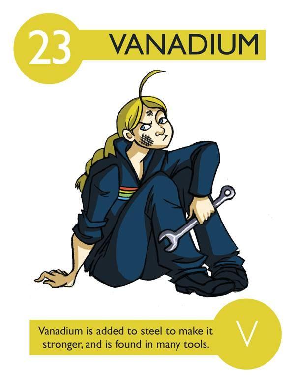 Vanadium chemick prvky pinterest chemistry periodic table vanadium urtaz Choice Image