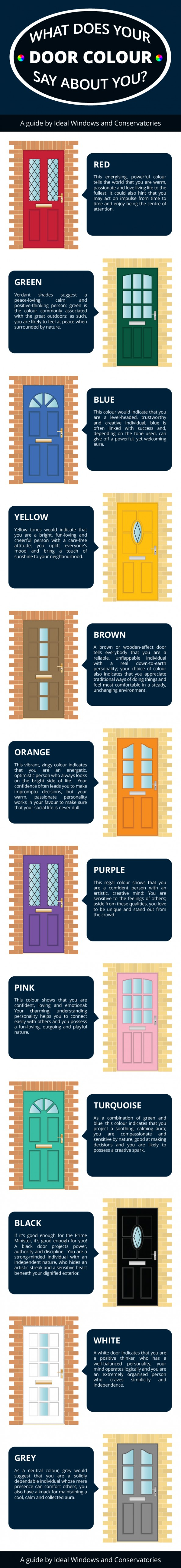 What does your door colour say about you infographic infographics