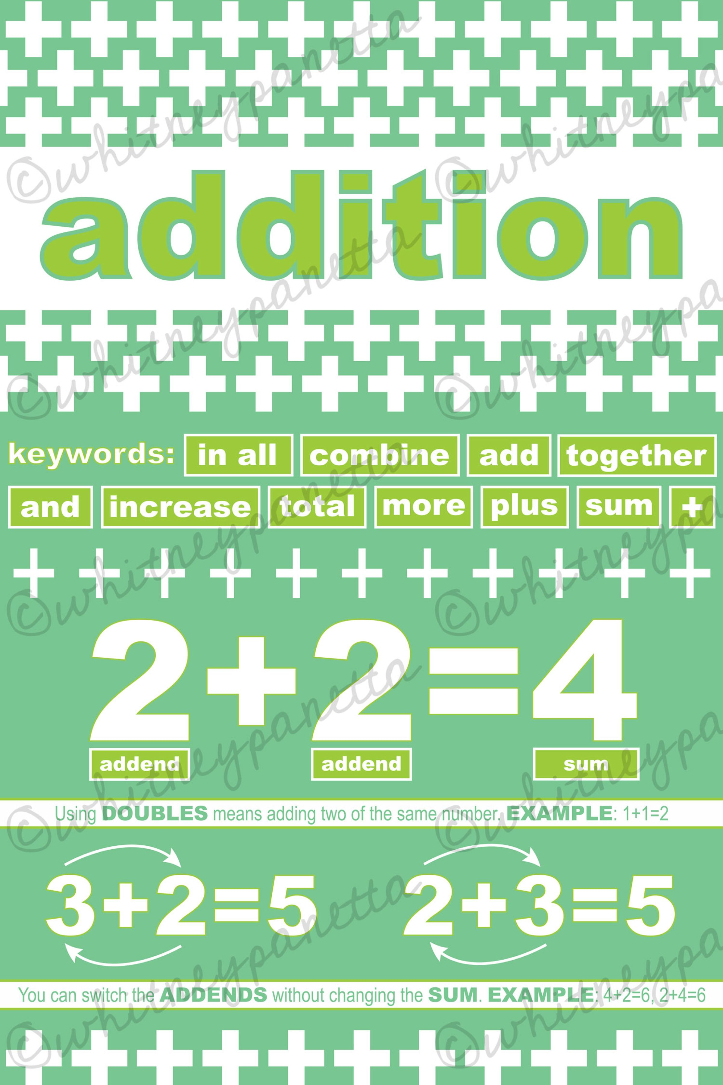 Teachers Pay Teachers: Math Decoration via an Art Teacher | Pinterest