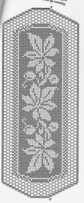 Pin von Anna Bosza auf Filet crochet | Pinterest | Gardinen häkeln ...