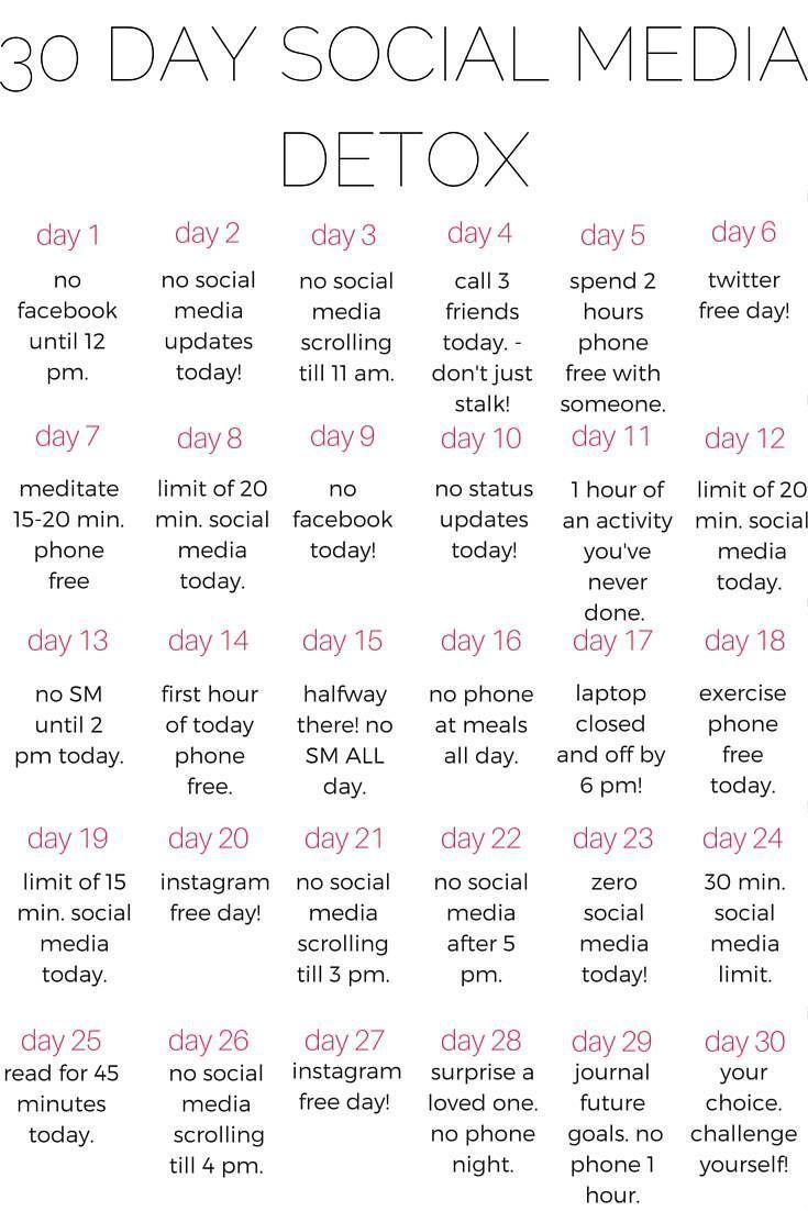 perché dovresti fare DETOX sui social media – kalein per 30 giorni – #challenge #Detox …
