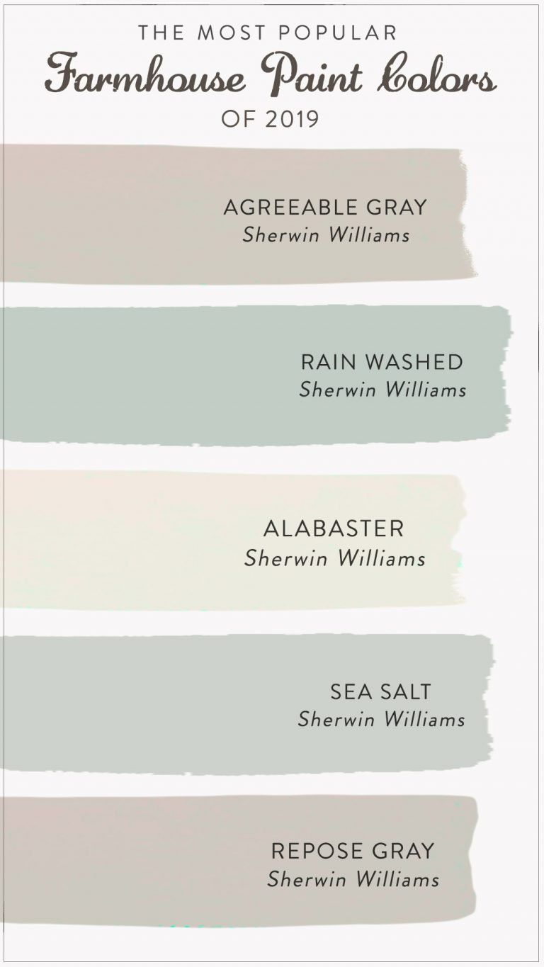The Most Popular Farmhouse Paint Colors Of 2020 With Images