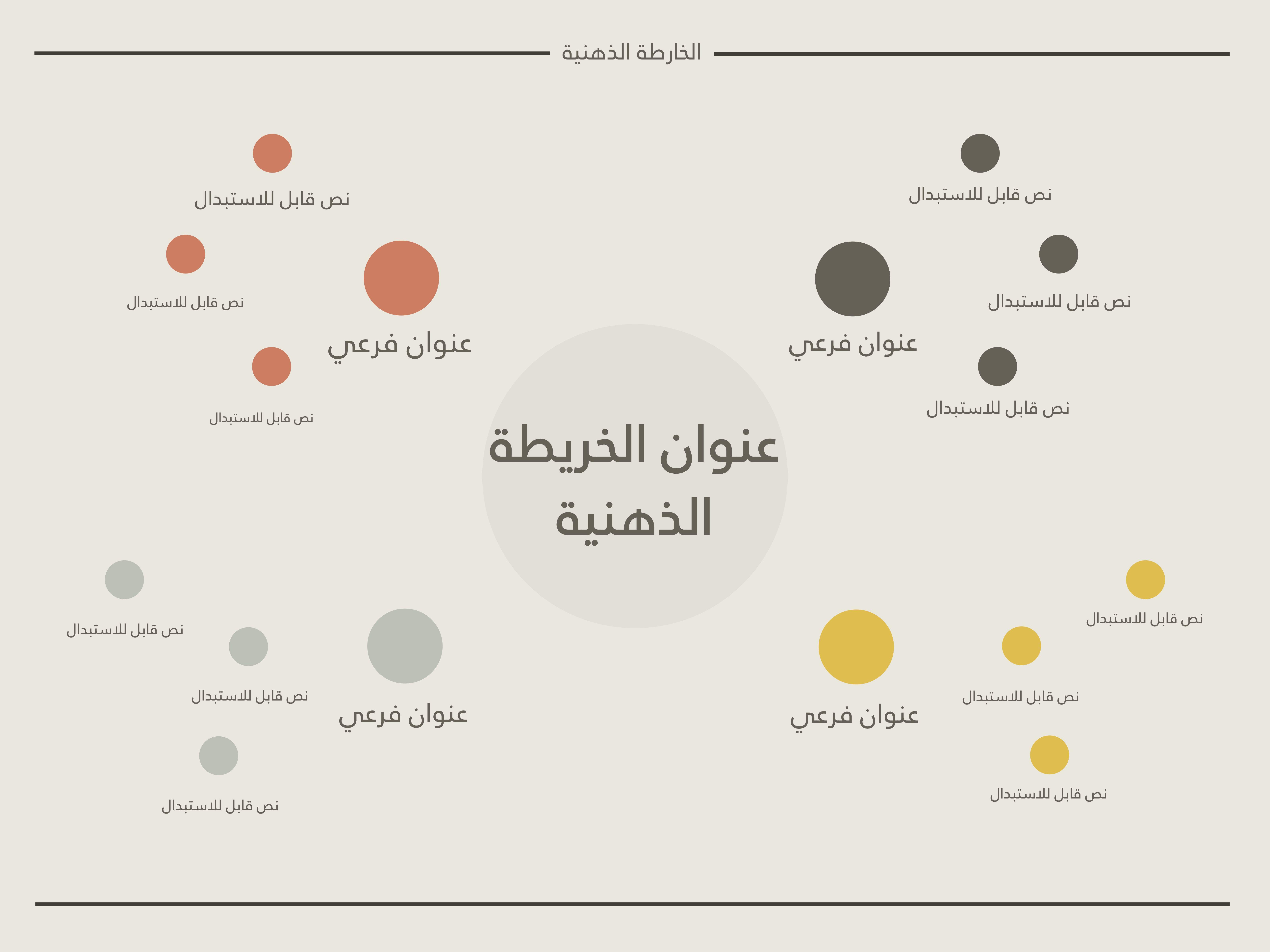 قالب خريطة ذهنية بوربوينت عربي للتحميل Chart Pie Chart