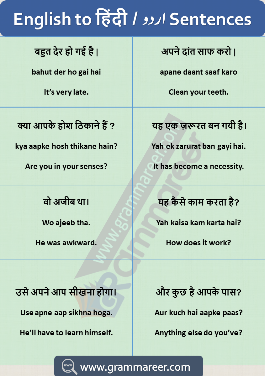 English Hindi Dialogue For Spoken English Learn English Words English Sentences English Learning Spoken