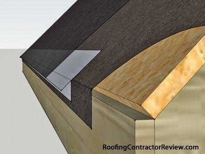 Drip Edge With Proper Angle Porch Roof Pinterest