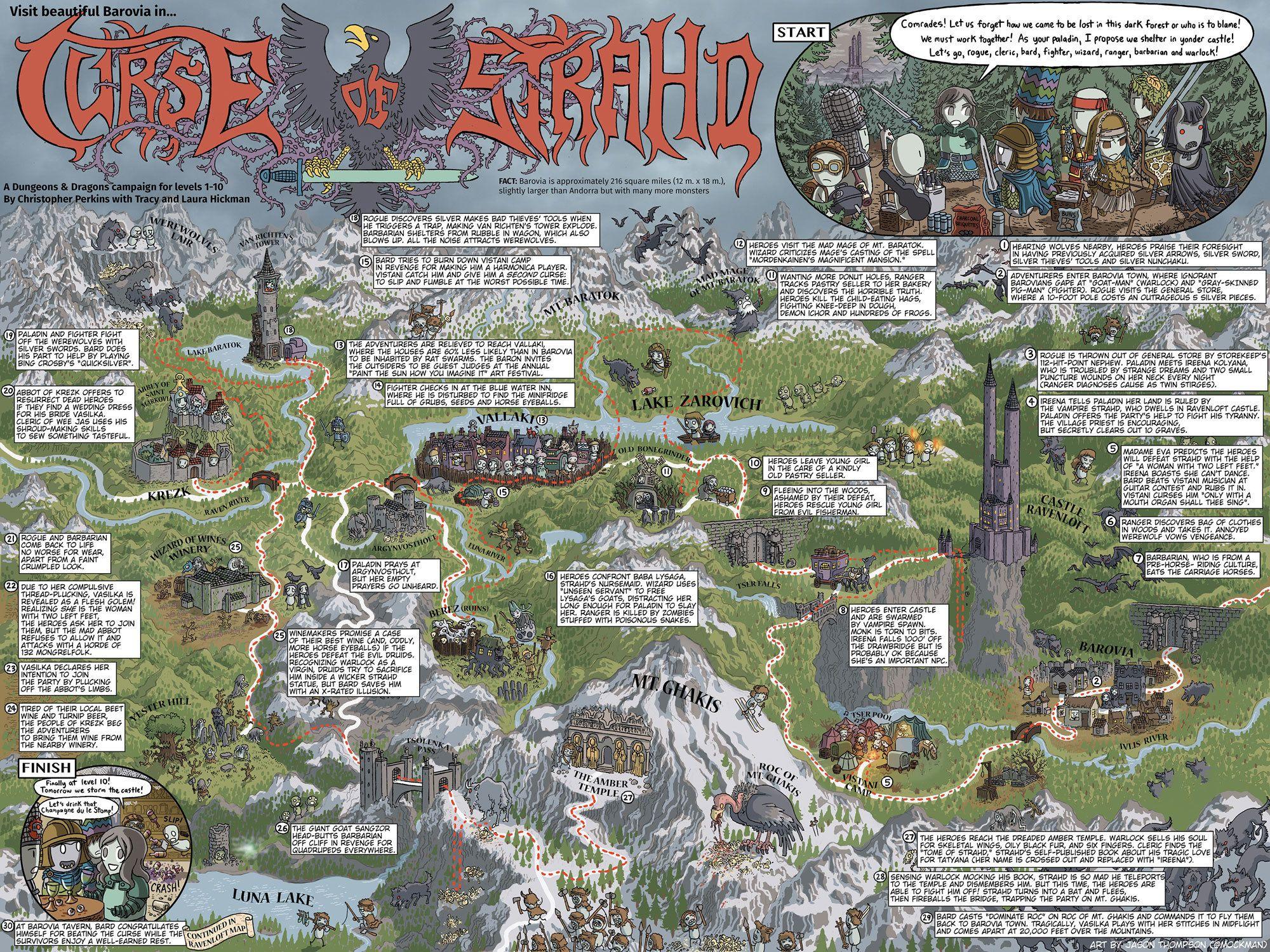 D&D scenario - Curse of Strahd walkthrough by Jason Thompson   Pen