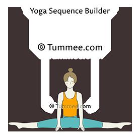 center splits pose samakonasana variations  7