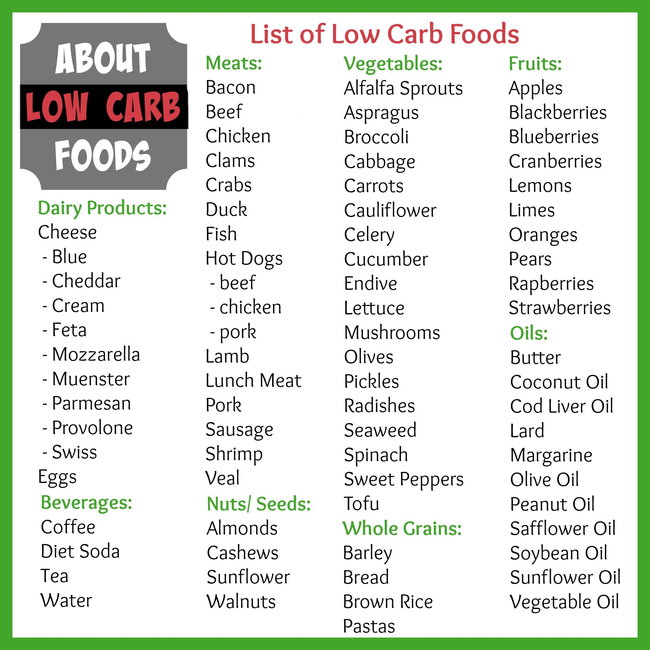 The atkins diet plan food list - List Of Slow And Fast Carbs And Proteins Google Search