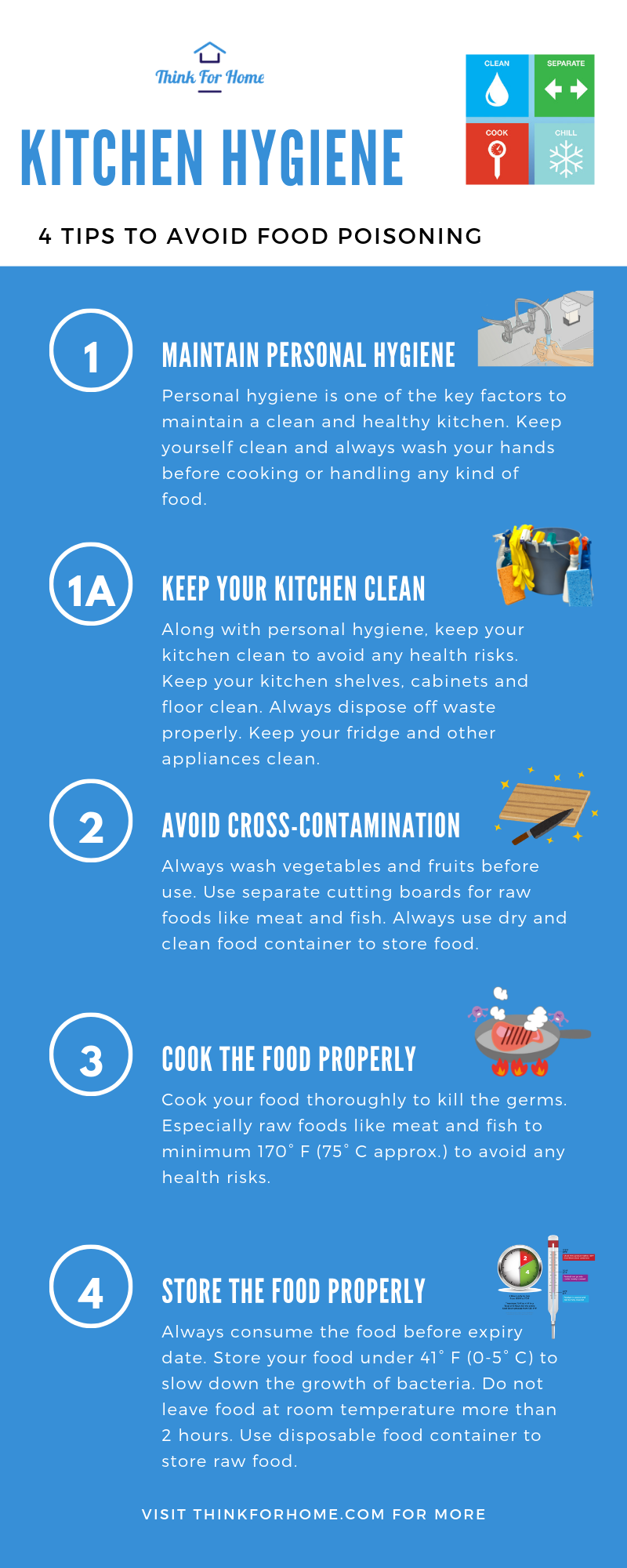 Kitchen Hygiene Poster To Avoid Food Poisoning Kitchen Hygiene Avoid Food Poisoning Kitchen Safety