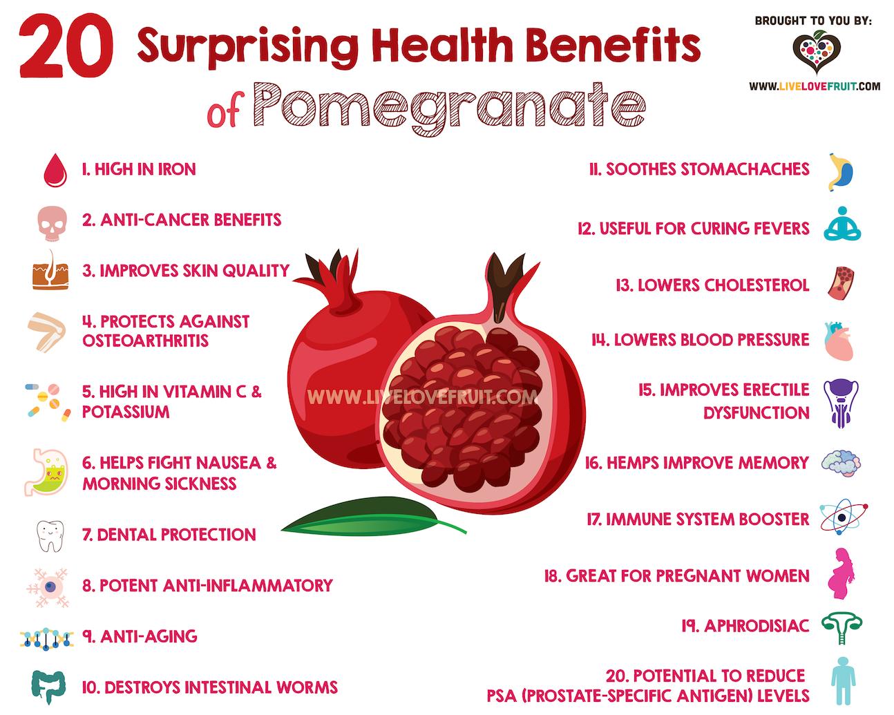 20 surprising health benefits of pomegranate | pomegranate