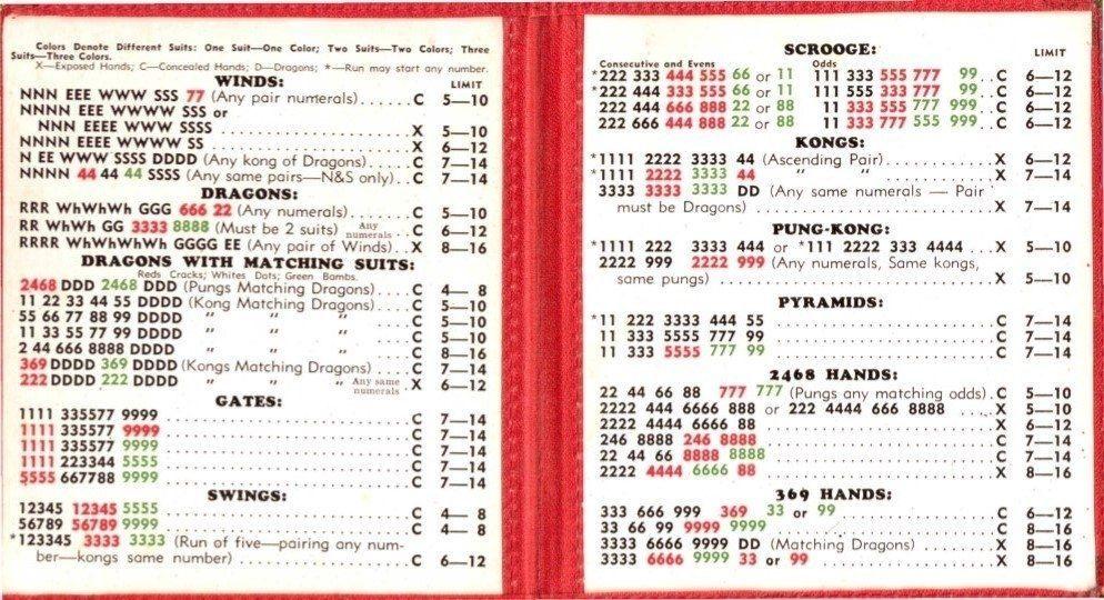 photograph regarding Mahjong Cards Printable named Impression consequence for mahjong card printable Mahjong