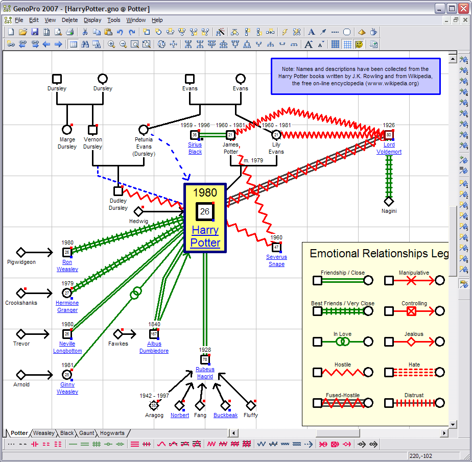 WwwGenoproCom Screenshots GenogramSoftwarePng  Bathroom