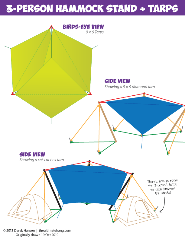 an inexpensive hammock stand great for scouting jamborees camporees or other treeless locations  3 person hammock stand   the ultimate hang   infographic   us      rh   pinterest