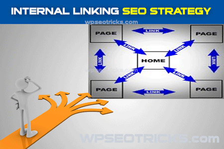 Internal Linking SEO Strategy