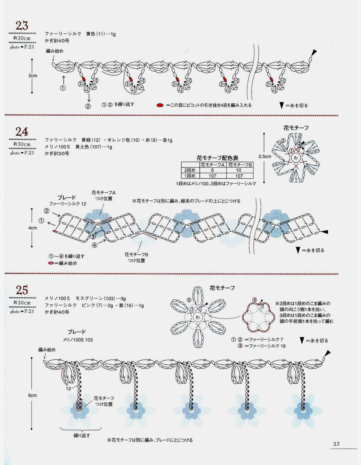 grafico puntillas | crochet puntillas | Pinterest | Tejido, Flores ...