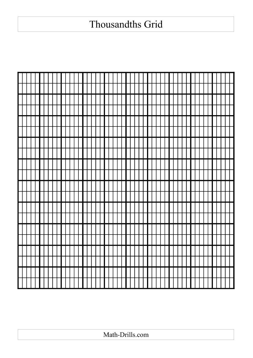 Thousandths Grid (A)