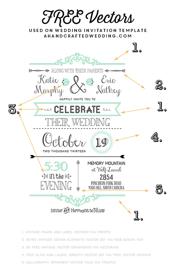 FREE Fonts to Use on Rustic or Vintage Inspired Wedding Invitations ...