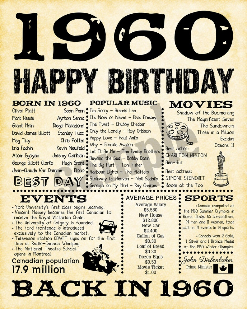 1960 Birthday Poster Canada Version 60 Years Ago 60th Birthday