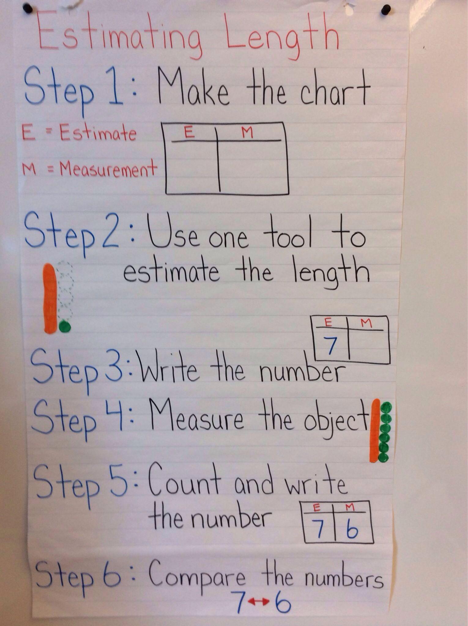 Estimating Length In Kindergarten