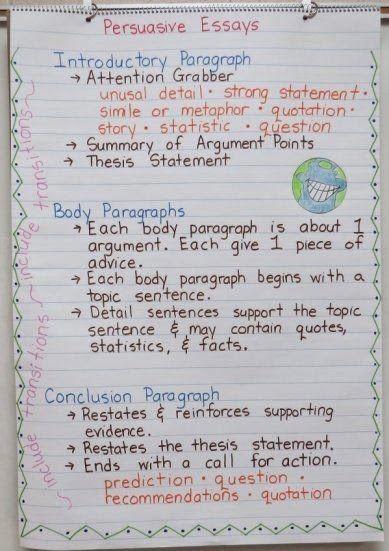 Media Literacy Persuasive Writing Anchor Chart Essays Essay