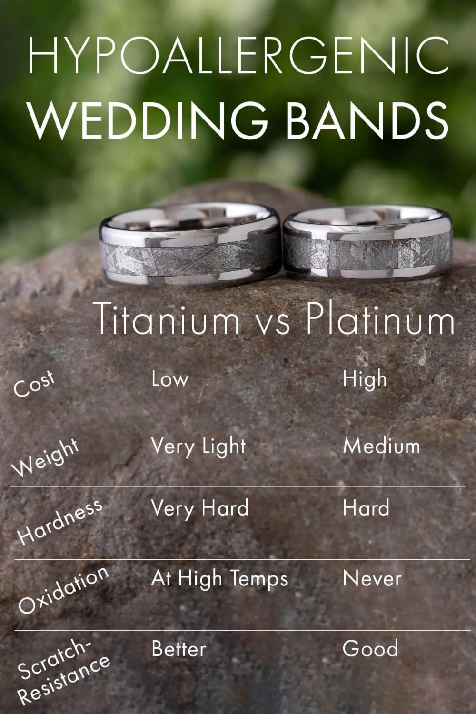 Hypoallergenic Wedding Bands in 2020 Silicone wedding