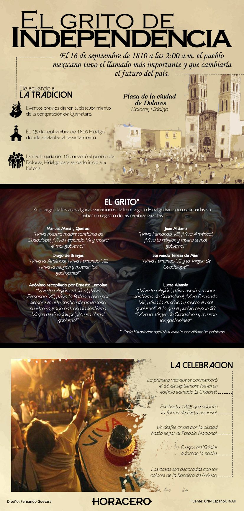El 16 de septiembre de 1810 a las a.m. el pueblo mexicano tuvo el llamado  más importante y que cambiaría el futuro de su país. ffe0a4dd5b5