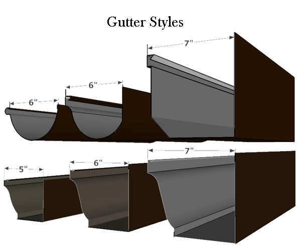 Gutter Styles And Sizes Google Search Gutter Sizes House Exterior Gutter