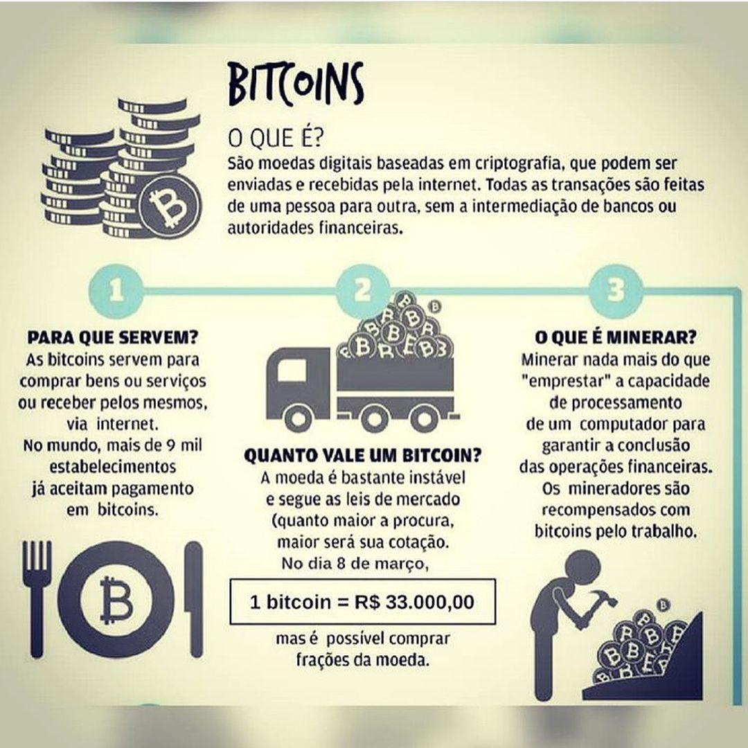Onde minerar bitcoins waar veilig bitcoins kopen