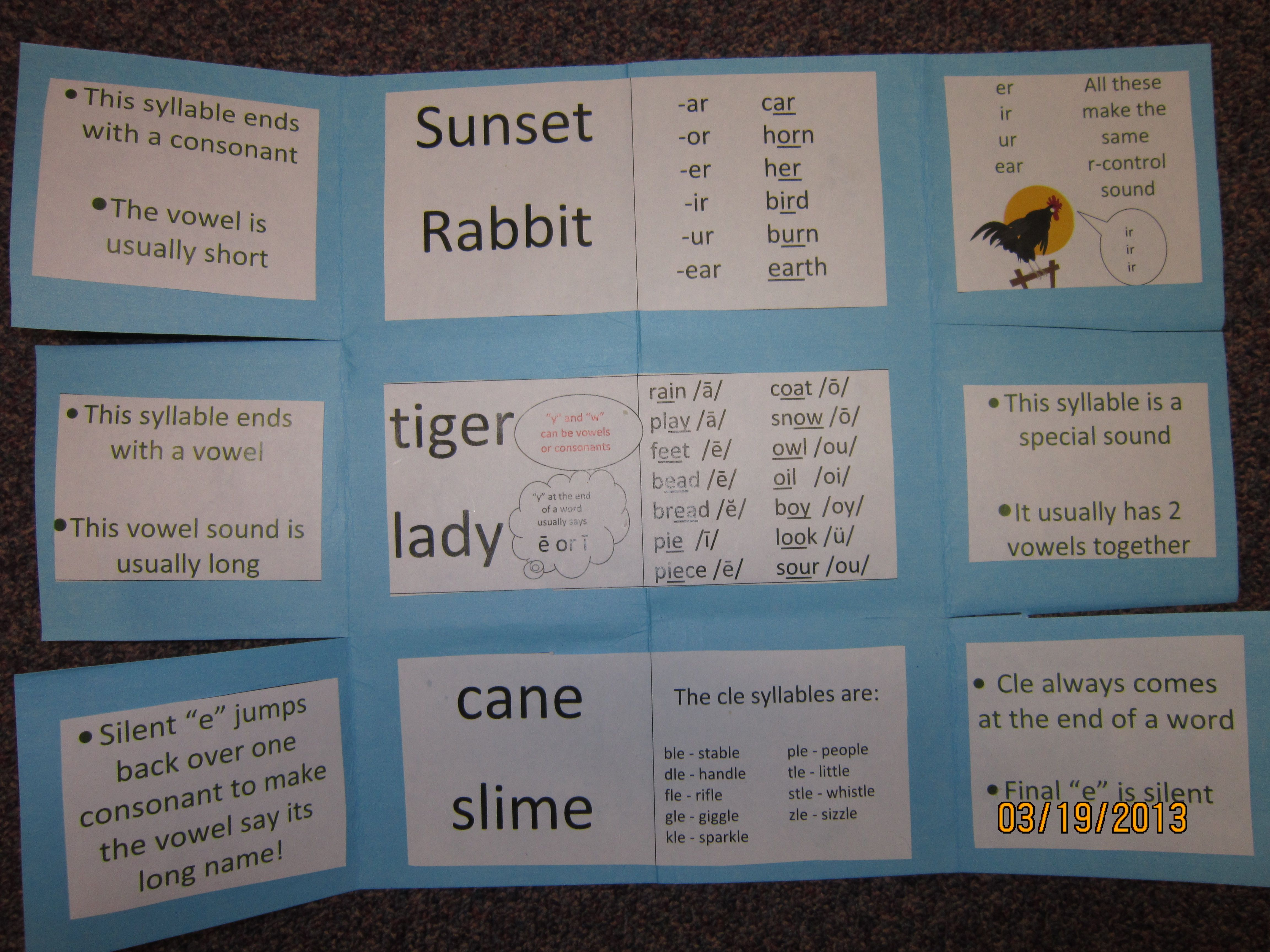 This Is A Great Way To Teach Students The Six Syllable