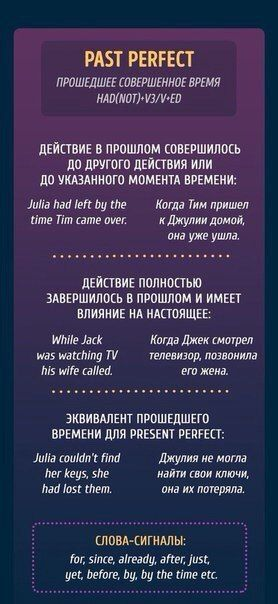 памятка по грамматике английского языка