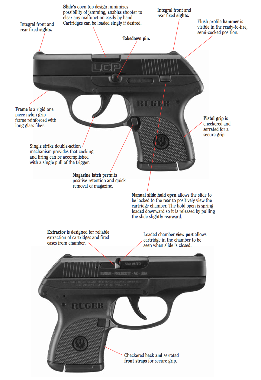 know your ruger lcp find our speedloader now http www amazon rh pinterest com Ruger LC9 ruger lcp 2 owners manual