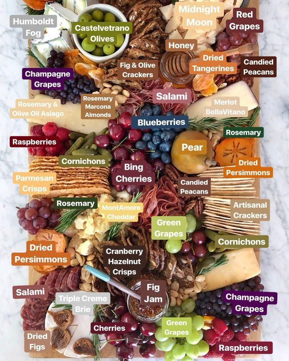 Sharing-Platters : le buffet de mariage original ! #buffet