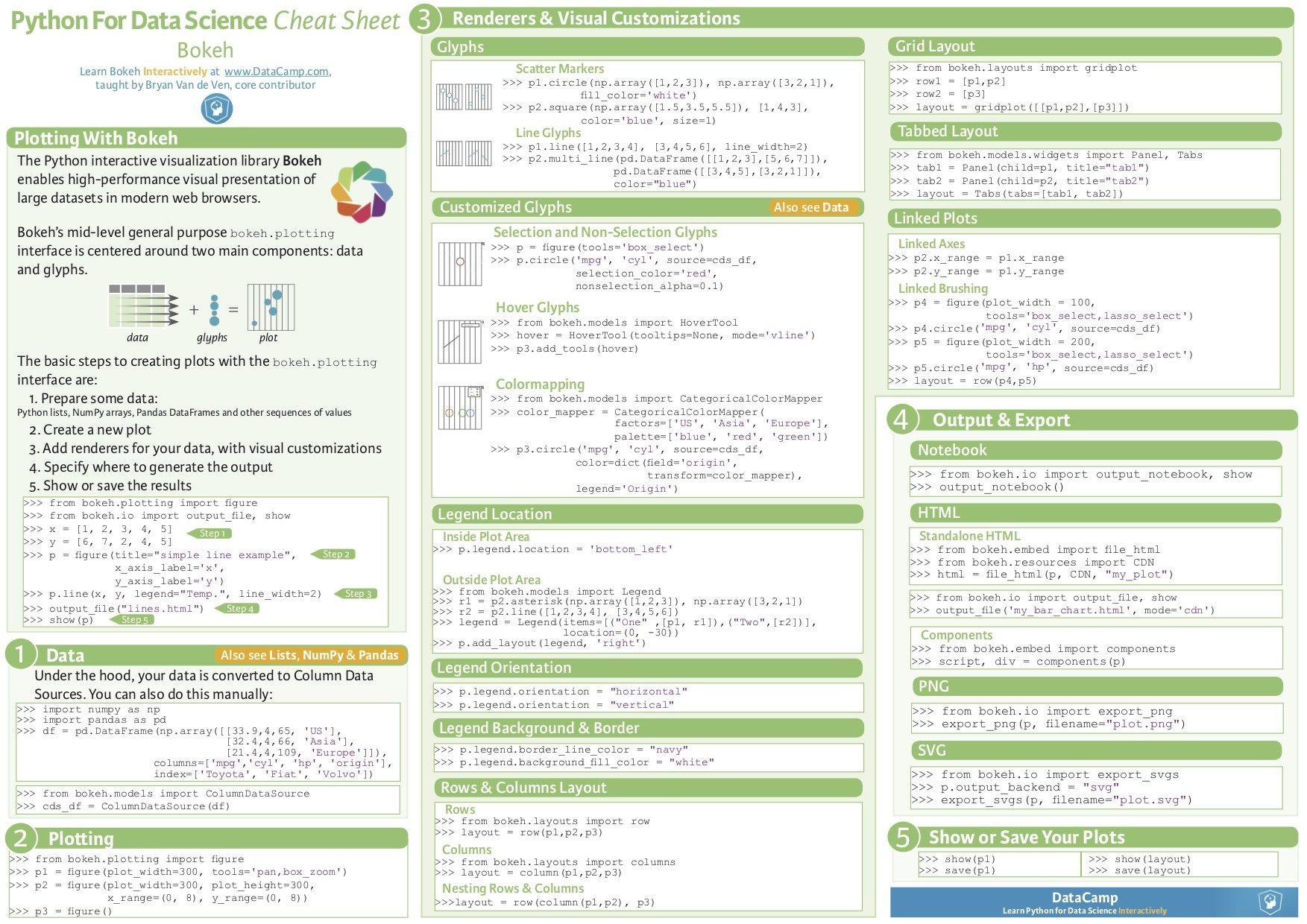 Python Data Visualization: Bokeh Cheat Sheet (Datacamp) | py