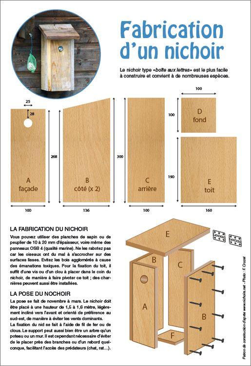 cabane oiseaux bois hirondelle plan recherche google. Black Bedroom Furniture Sets. Home Design Ideas