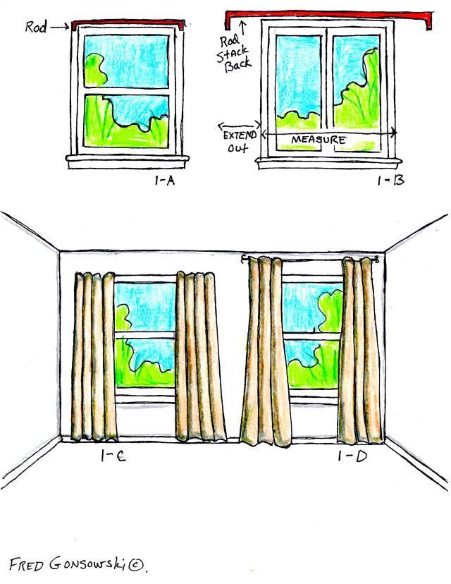 how to calculate your stack back drapery tricks calculations gordijnen ophangen gordijnophangsystemen