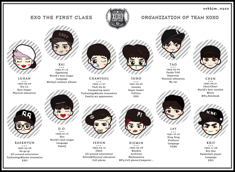 Google themes exo chibi - Exo Chibi Fanart 130516 Exo The First Class Wixing With Yixing
