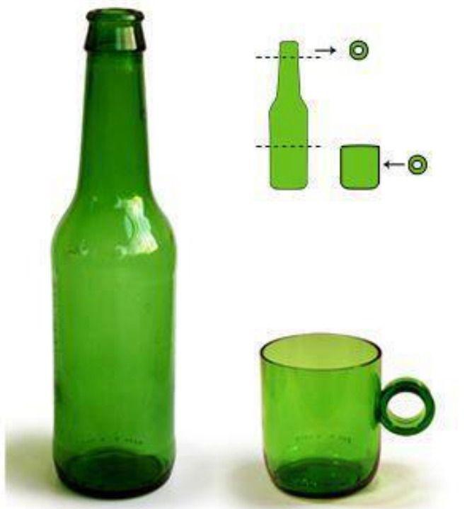 C mo cortar una botella de vidrio con un hilo para hacer - Como cortar botellas de vidrio ...