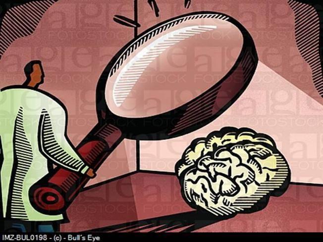 psychology tools - Cerca con Google