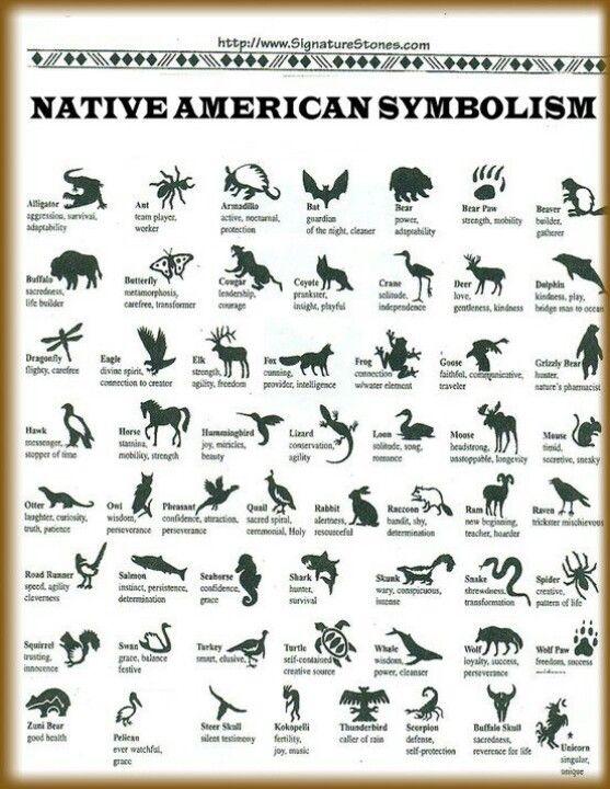 Symbols Sioux Indian Heritage Pinterest Symbolen En Engels