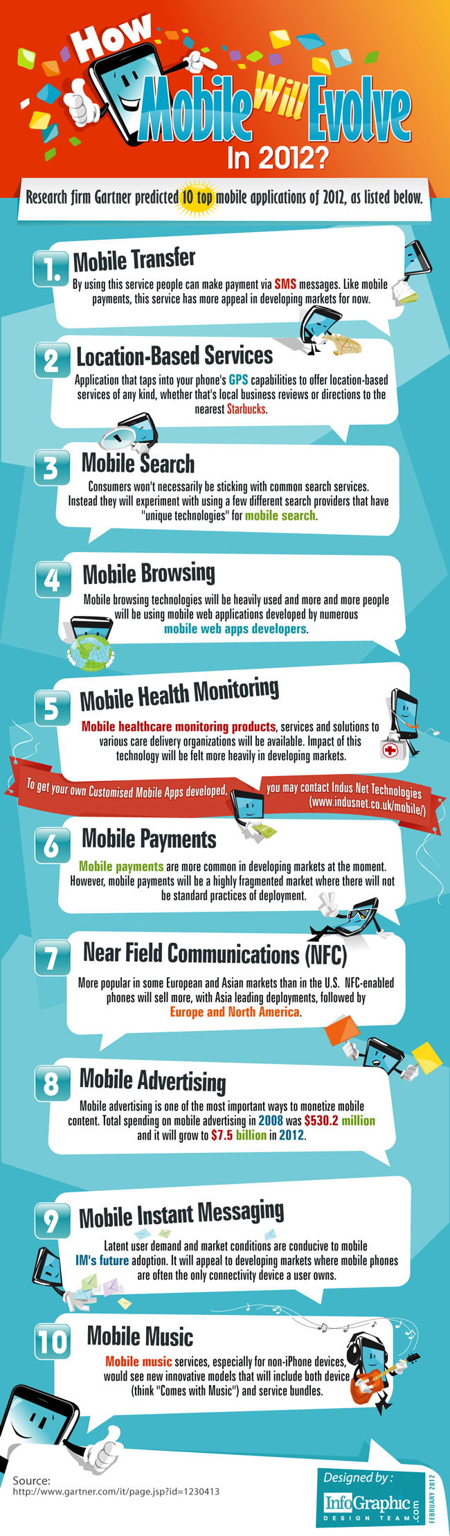 How will mobile evolve in 2012? Research firm Gartner predicted 10 top mobile applications of 2012
