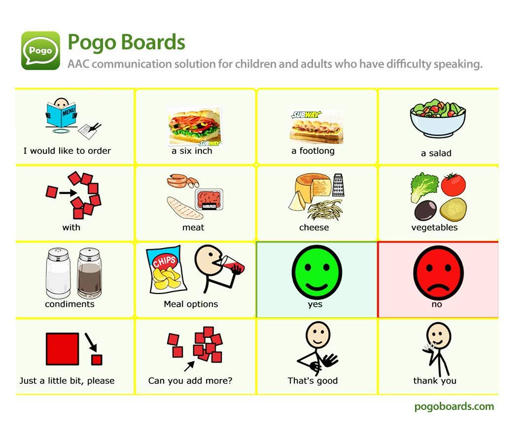 Order A Meal At Subway An Aac Communication Board That