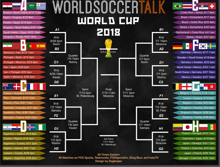 World Cup 2018 Wallchart Download Or Print Off Your Brilliant Guide To The Finals In Russia Simply Open Downl World Cup Schedule Club World Cup Match Schedule