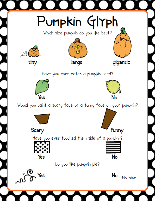 first grade blue skies pumpkin glyph - Halloween Glyphs
