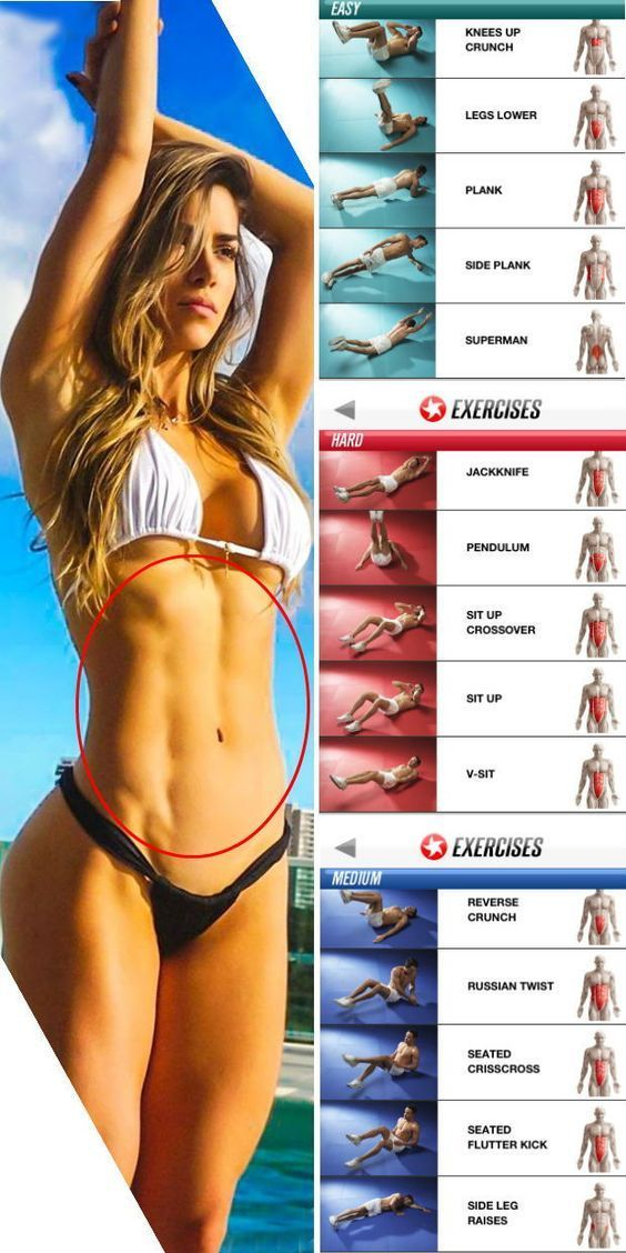 The 4 Minute Solid Abs Blast Workout For A Tighter Toned Tummy #upperabworkouts
