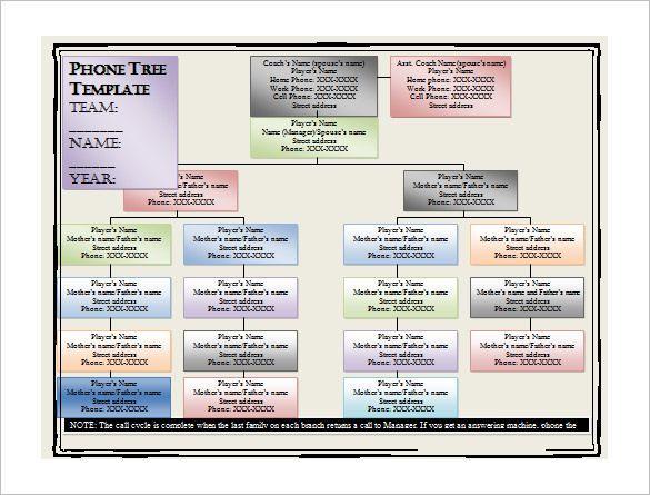 10 Printable Phone Tree Templates Doc Excel Pdf In 2020 Tree
